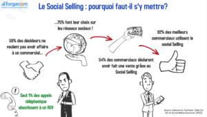Avantages du social selling